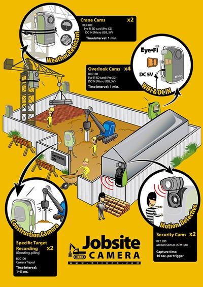 Jobsite_A01-G