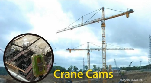 CraneCam