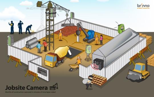 BCC200;HDR construction camera